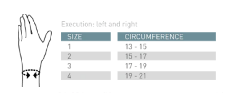 Wrist brace sizes